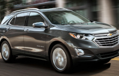 2020 Chevrolet Equinox Colors, Release Date and Price