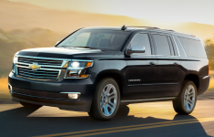 2020 Chevrolet Suburban Colors, Release Date and Price