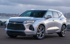 2020 Chevrolet Equinox Colors, Release Date, Redesign, Price