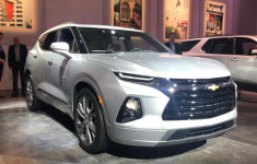 2021 Chevrolet blazer Review, Specs, Price