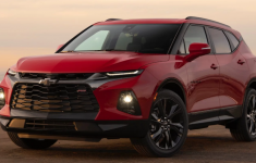 2021 Chevrolet Trailblazer Colors, Release Date, Interior, Price