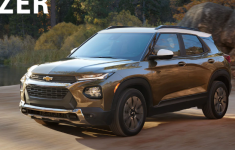 2021 Chevy Trailblazer Rs Price, Colors, Release Date, Redesign