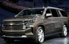 2021 Chevy Tahoe Exterior Colors, Release Date, Redesign, Price