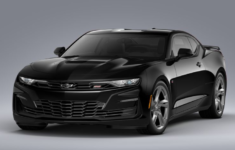 2021 Chevy Camaro Colors, Release Date, Specs, Price