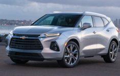 2022 Chevrolet Equinox Exterior Color Options